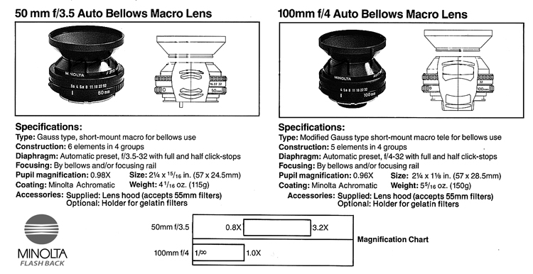 MINOLTA Macro Bellows Lens Specifications